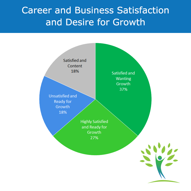 ConCom-Career-Satisfaction-2016